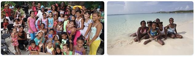 Bahamas Population 2016