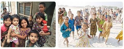 Bangladesh Population 2016