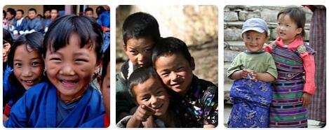 Bhutan Population 2016