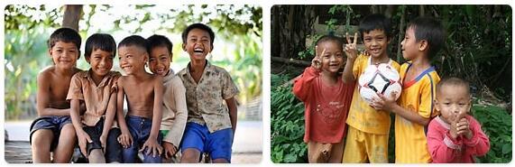 Cambodia Population 2016
