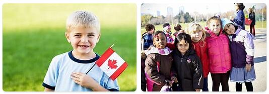 Canada Population 2016
