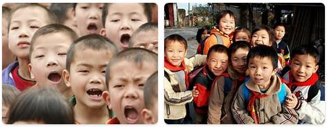 China Population 2016