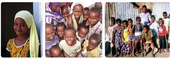 Djibouti Population 2016