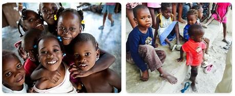 Dominican Republic Population 2016