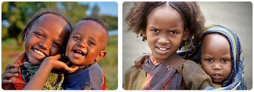 Ethiopia Population 2016