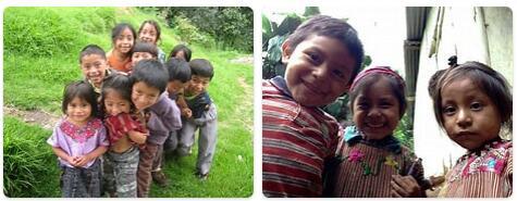 Guatemala Population 2016