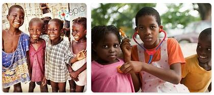 Haiti Population 2016