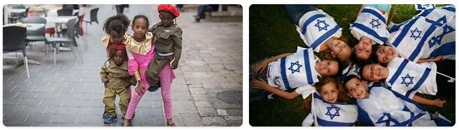 Israel Population 2016