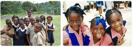 Jamaica Population 2016