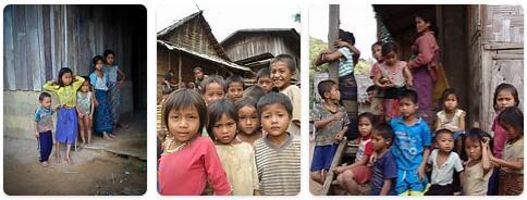 Laos Population 2016