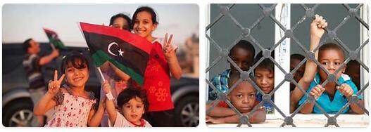 Libya Population 2016