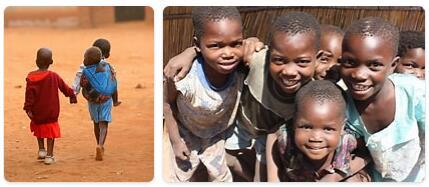 Malawi Population 2016
