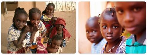 Mali Population 2016