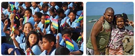 Mauritius Population 2016
