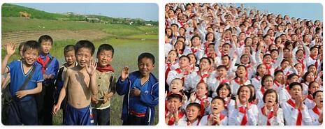 North Korea Population 2016
