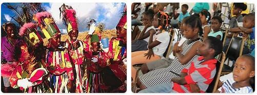 Saint Kitts and Nevis Population 2016