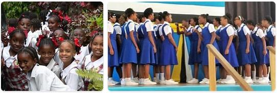 Saint Lucia Population 2016
