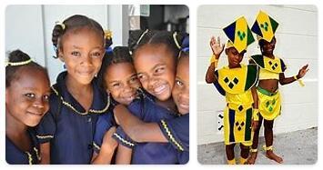 Saint Vincent and The Grenadines Population 2016