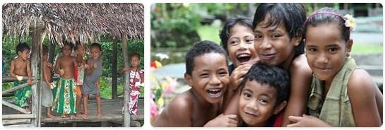Samoa Population 2016