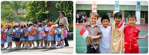 Singapore Population 2016