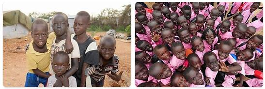South Sudan Population 2016
