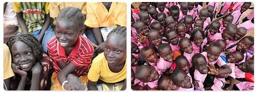 Sudan Population 2016