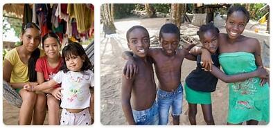Suriname Population 2016