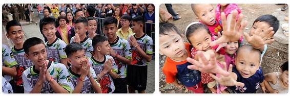 Thailand Population 2016