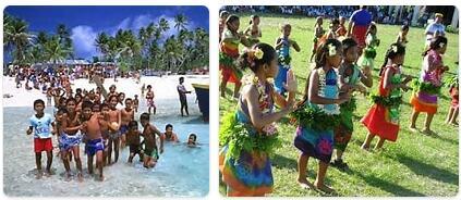 Tuvalu Population 2016