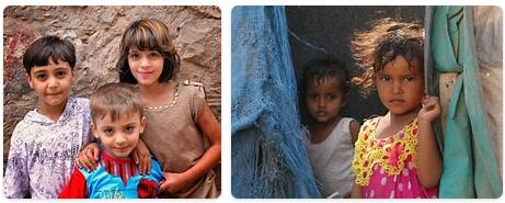 Yemen Population 2016